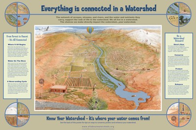 Watershed Poster (front)